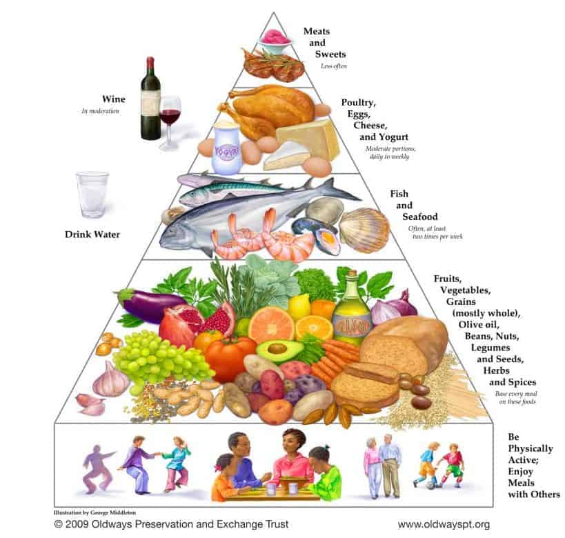 mediterranean diet whole foods products