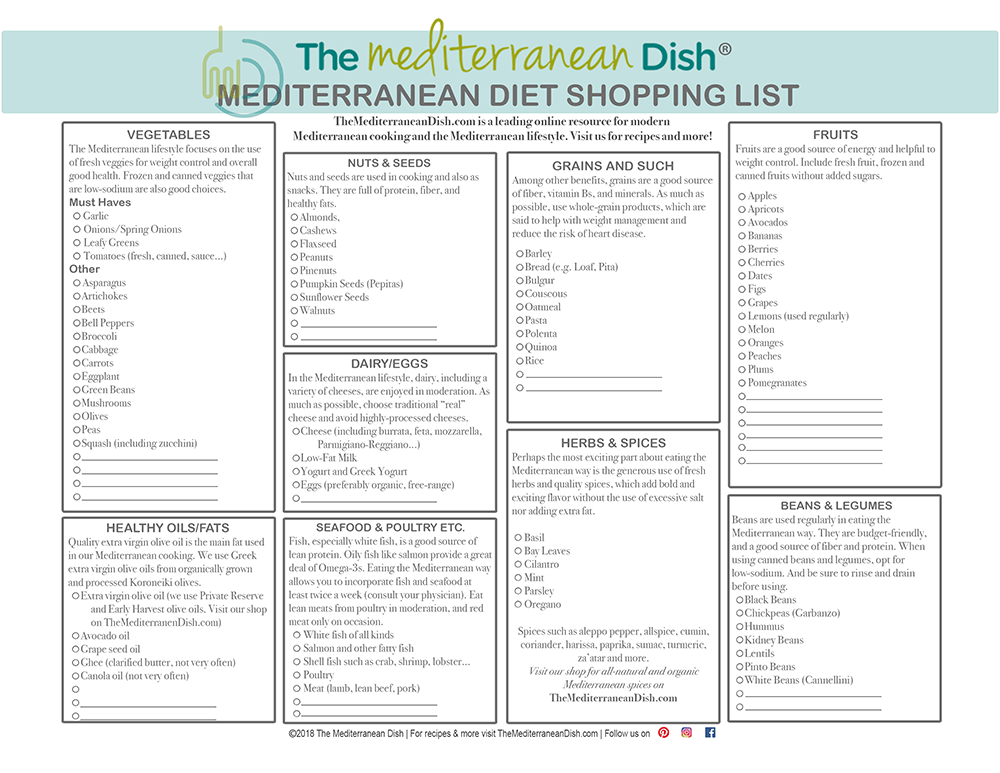 Mediterranean Diet Shopping List from The Mediterranean Dish. Grab your free printable Mediterranean diet shopping list on themediterraneandish.com #mediterraneandiet #mediterranean #heatlhyrecipes #mediterraneanrecipes #grocerylist #freeprintablegrocerylist #freemeditrraneandietgrocerylist