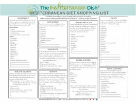 Printable Mediterranean Diet Shopping List
